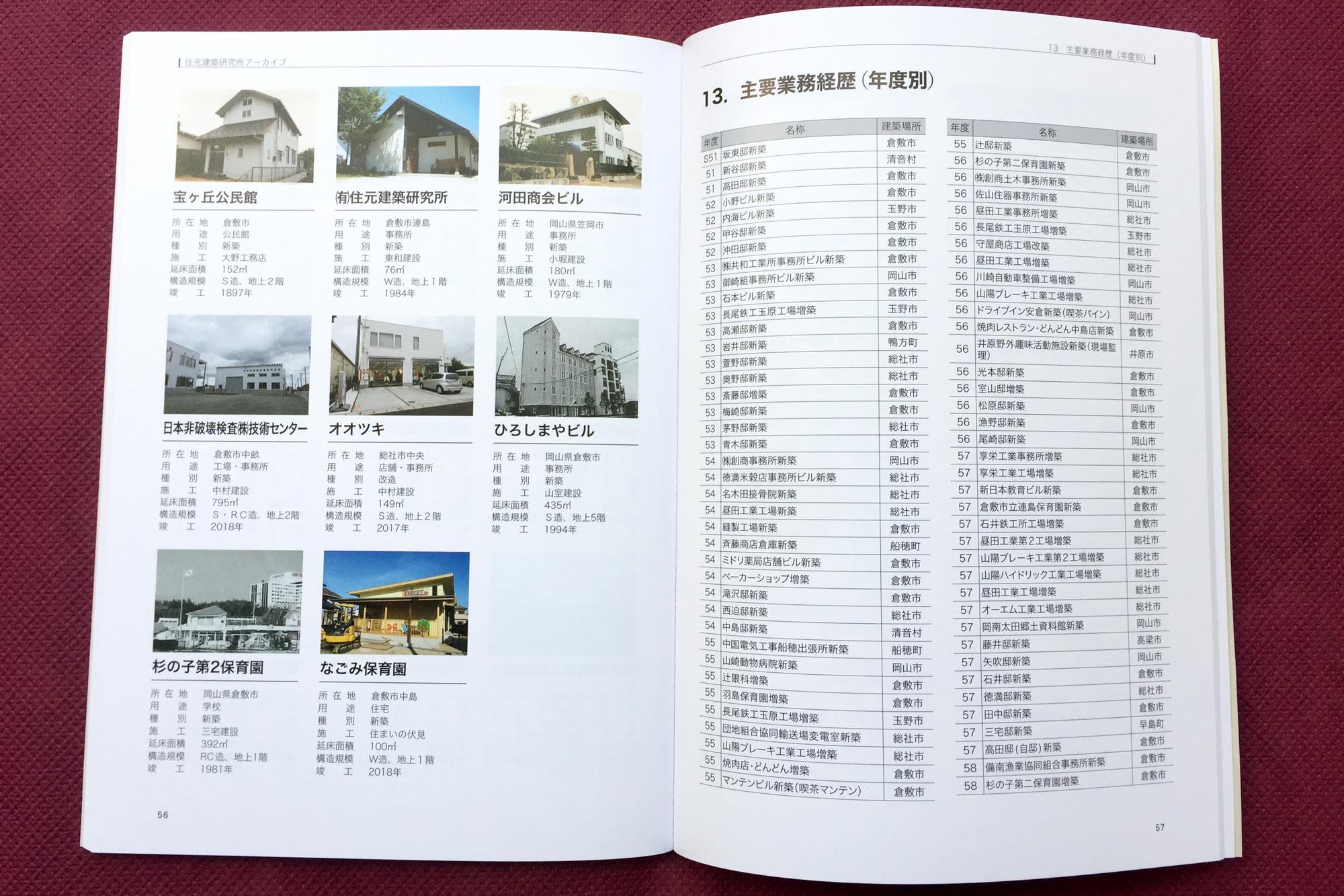 住元建築研究所アーカイブ 年度別にリスト